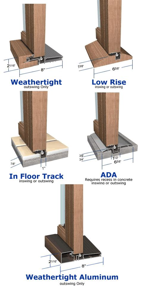 Exterior Door Threshold Types Folding Door Thresholds For Weathertight Door Walls