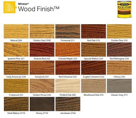 different stain colors refinishing hardwood floors stain polyurethane