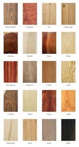 1000 id 233 es sur le th 232 me couleurs de teinte de bois sur