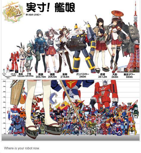u boat kancolle real ship length assumed to be ship girl height kantai
