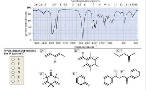 spectrum 3 the best 12 11 which compound matches the ir spectrum homework lib
