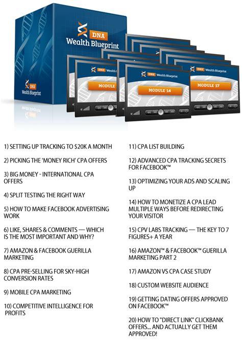 Dna wealth blueprint free download malvernweather Images