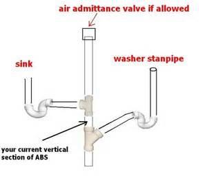 basement plumbing question doityourself