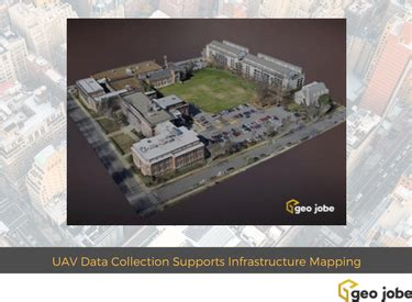 uav data collection supports infrastructure mapping, 3d