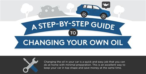 your own service step by step guide to an obedient service books a step by step guide to changing your own bmw
