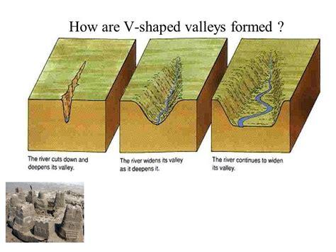 v shaped valley formation diagram river landscapes and processes ppt