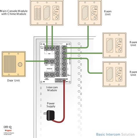 cat 5 house wiring cat 5 house wiring 28 images ethernet wiring diagram wiring diagram and fuse box