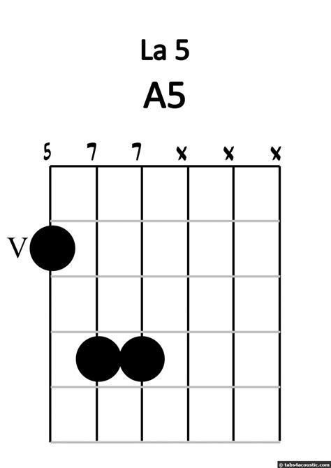 a5 guitar chord diagram power chords for beginners guitar lesson