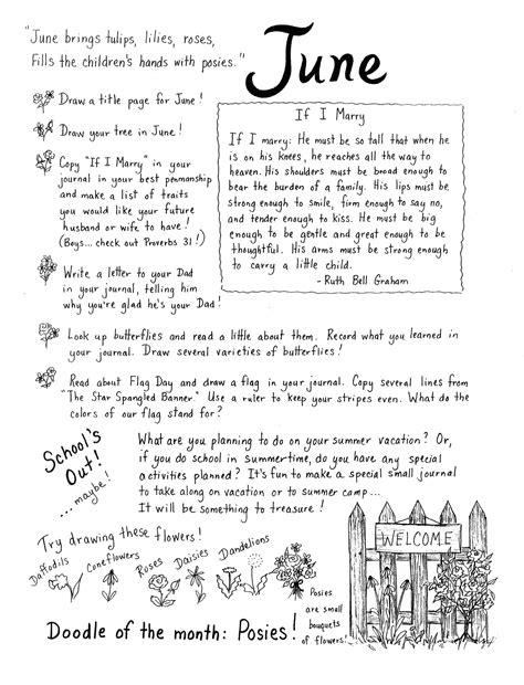 art journal printable pages ideas art journaling