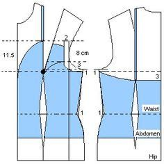 pattern drafting adalah ukuran yang dibutuhkan untuk pola sistem dressmaking a