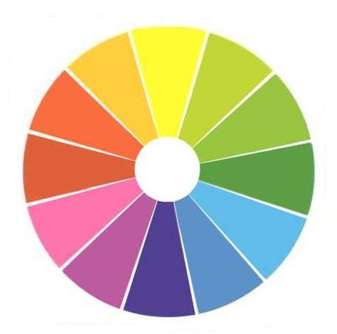 tavola cromatica dei colori teoria colore