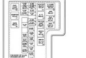 2002 dodge stratus fuse diagram wedocable