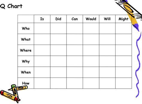 q chart template ifps msd q chart