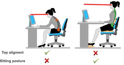 Proper Computer Desk Height Ergonomics Why Are Monitors Only At Neck Height By Default User Experience Stack Exchange