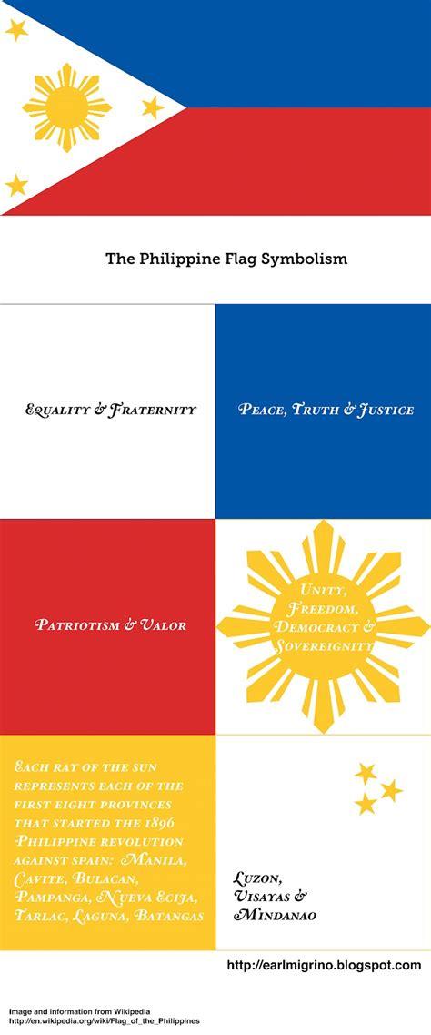 design meaning tagalog symbolism
