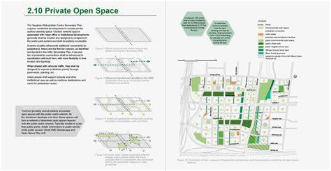 urban design guidelines adalah vaughan metropolitan centre urban design guidelines svn