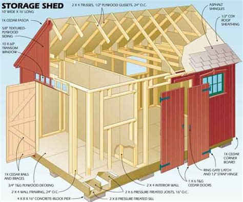 yard shed plans 10 215 16 outdoor shed plans how to build a garden shed easily