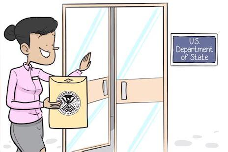 Fbi Criminal Record Apostille Fbi Criminal Background Check California Apostille