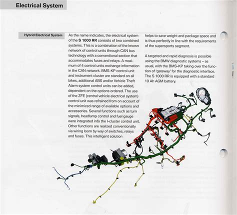 bmw hp4 wiring diagram wiring diagram with description