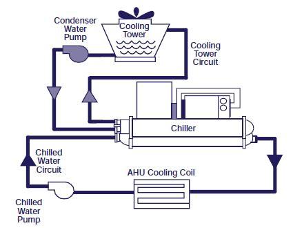 heating  cooling system upgrades energy modelscom