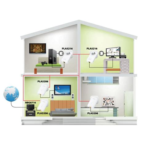 best plan for home best home wireless