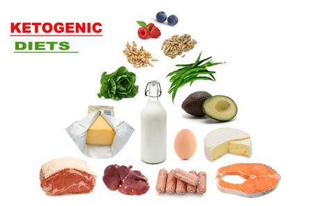 Does A Keto Diet Help You Detox by Do Ketogenic Diets Help You Lose Weight Carbohydrateweight