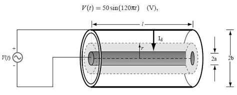 coaxial capacitor uses solved a coaxial capacitor of length l 6 cm uses an insulating solutioninn