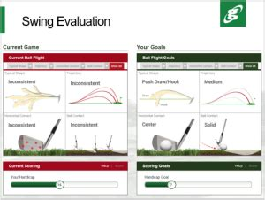 golftec swing evaluation guest speaker golftec vp of instruction and education