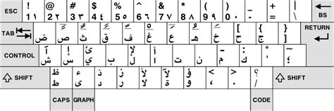 layout no pc arabic keyboard wikipedia