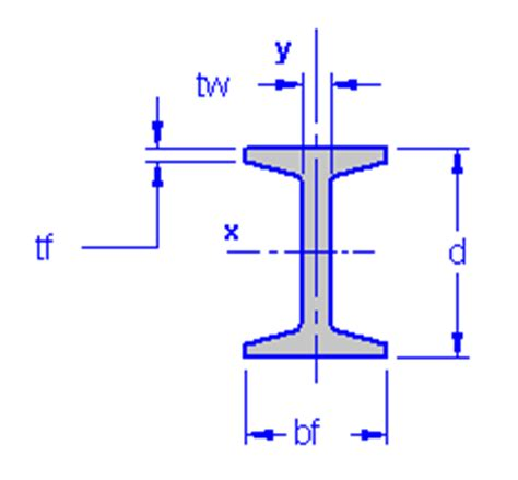 i beam cross section dimensions steel s flange section properties moment of inertia steel