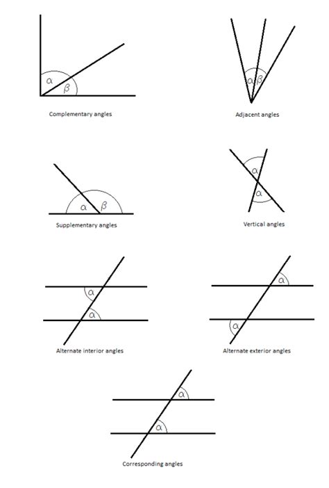 Geometry Angle Relationships Worksheet by Image Gallery Math Angles