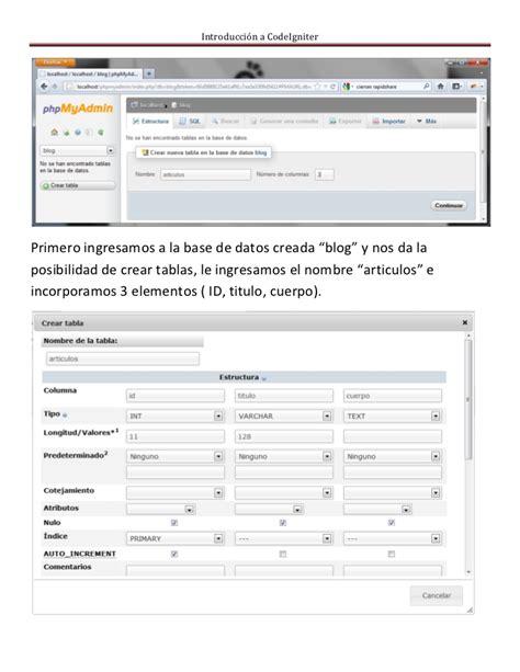 tutorial codeigniter session tutorial codeigniter netbeans 7