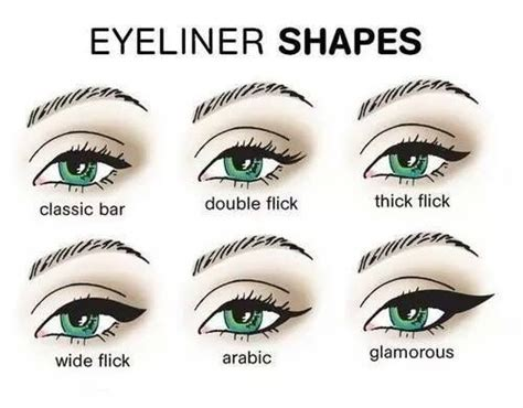 eyeliner tutorial for big eyes tutorials inspiration image 2423391 by lauralai on