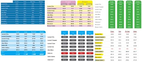 Free For All Design And Photography Freebies Creativepro Com Indesign Table Styles Templates Free