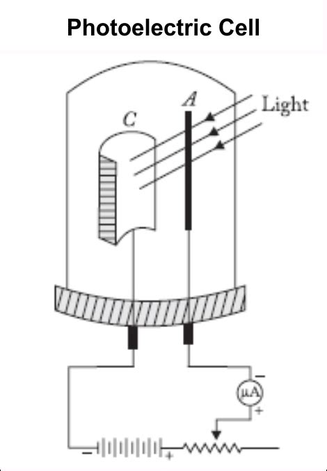photoelectric cell wiring diagram photoelectric cell wiring diagram efcaviation