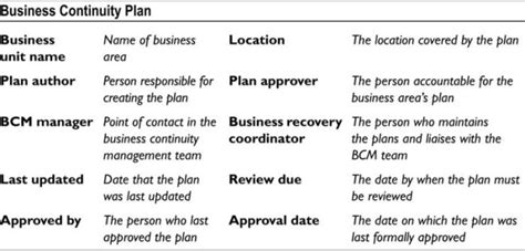 library disaster plan template appendix h basic business continuity plan template