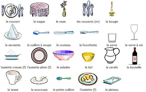 vocabulaire de cuisine en anglais au restaurant notreblogdefle com
