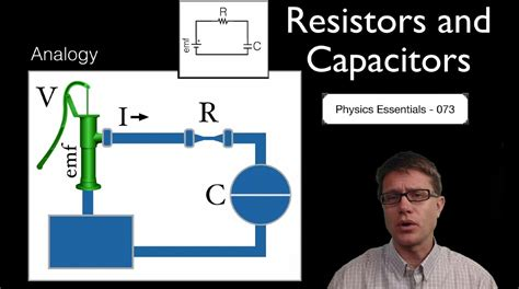 adding resistors and capacitors resistors and capacitors