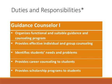 guidance counselor skills developing comprehensie school guidance counseling program