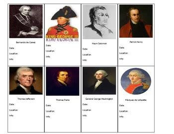 Revolutionary War Trading Cards Template by American Revolution Trading Cards Images Diagram Writing