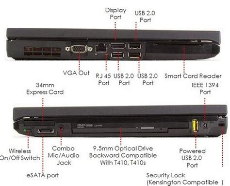lenovo t420 hdmi port ces new thinkpad roundup lenovo