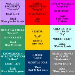 feng shui color chart feng shui bed color choices home design and decor reviews