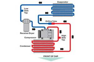 ac system diagram vav box piping schematic vav get free image about wiring