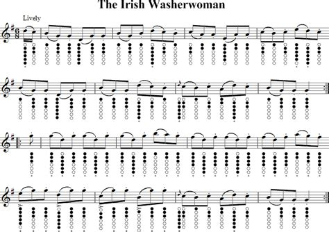 Delightful Christmas Songs Children #6: The-irish-washerwoman.gif