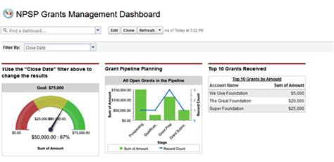 Reports And Dashboards And Graphs Oh My Bigger Boat Consulting Free Nonprofit Dashboard Template