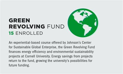 Cornell Mba Sustainable Global Enterprise by Spotlight On Business Sustainability In The Cornell