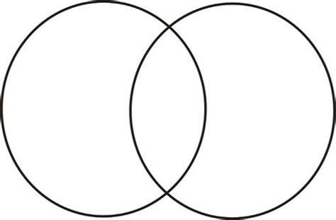 de venn diagram diagramme de venn wiring diagram schemes