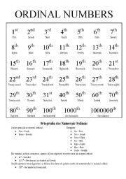printable russian numbers english worksheet ordinal numbers 1st grade pinterest