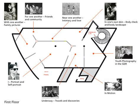 layout plan for exhibition german historical museum forever young 50 years of the