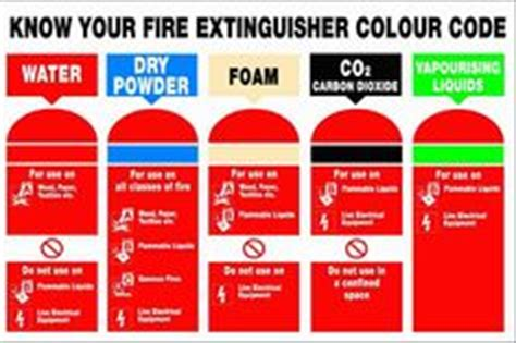 boat safety fire extinguishers 27 best fire extinguishers images fire safety fire